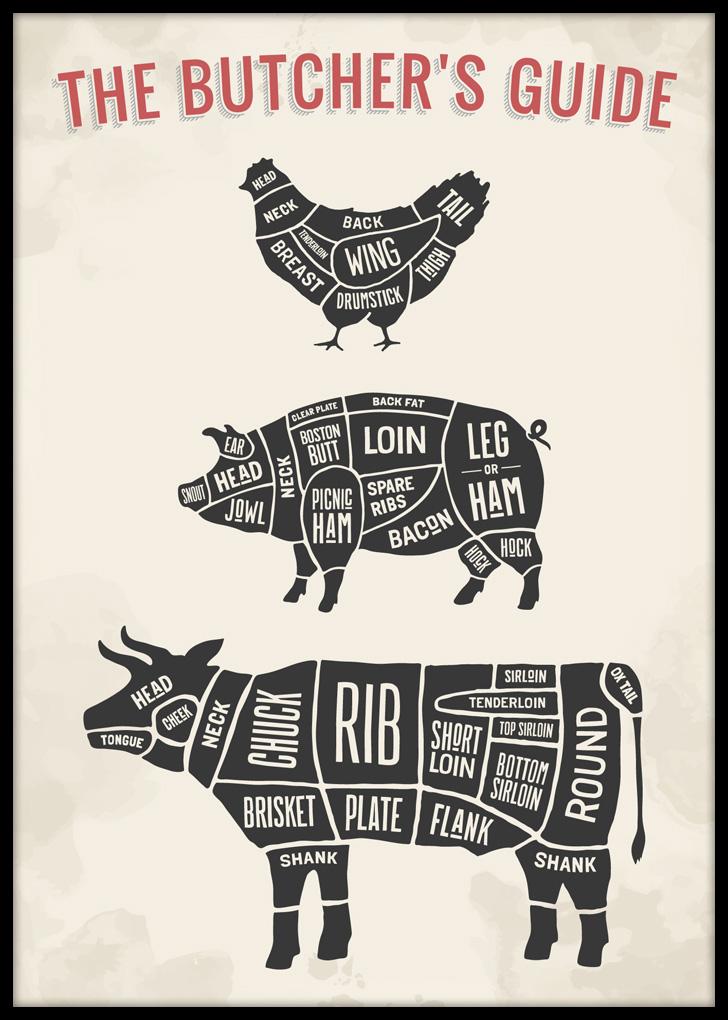 Butcher's Guide - plakaty do kuchni